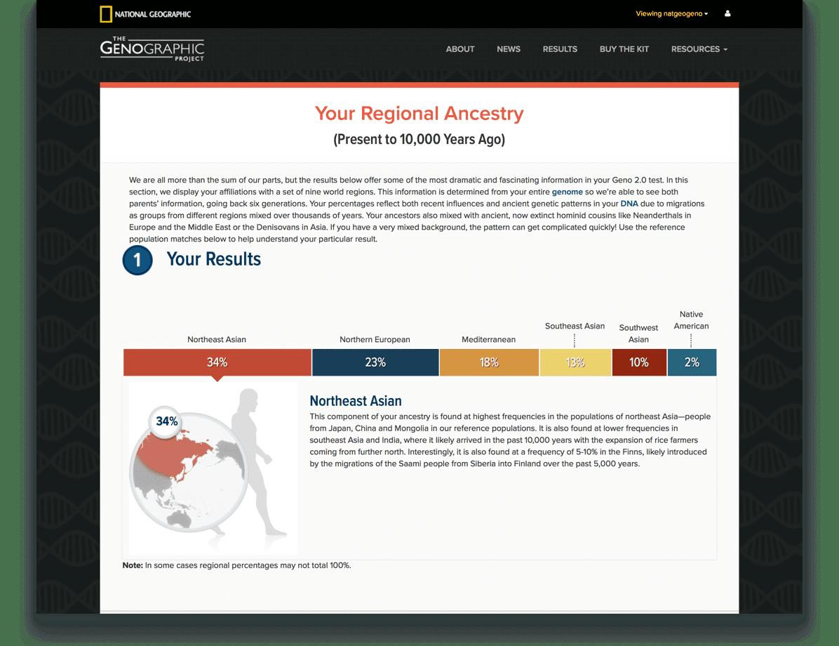 Regional ancestry makeup
