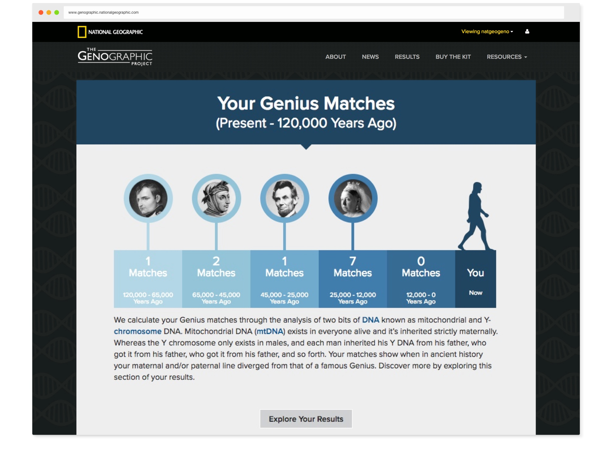 National geographic geno 2 0 project / Www carrentals com